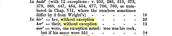 without+exception